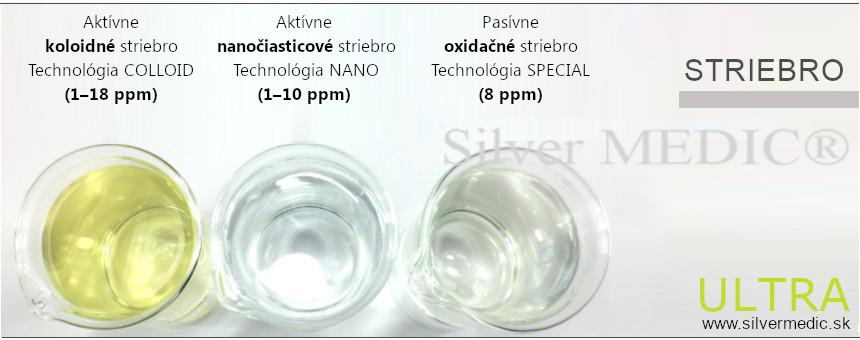 e008542ba odlisne-zafarbenie-aktivne-pasivne-striebro-silvermedic